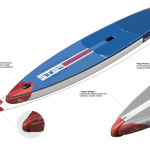 starboard-inflatable-sup-Airline-technology-special-jury-award-1280